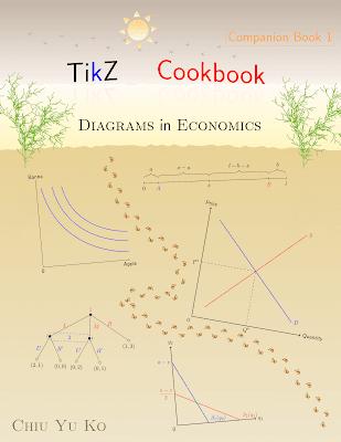 TikZ Cookbook Companion | Chiu Yu Ko
